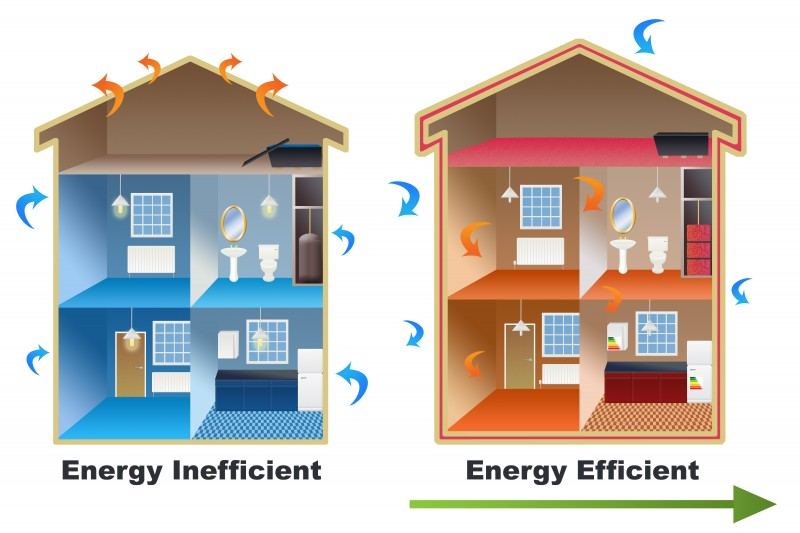 Energy Efficient vs Energy Inefficient Home